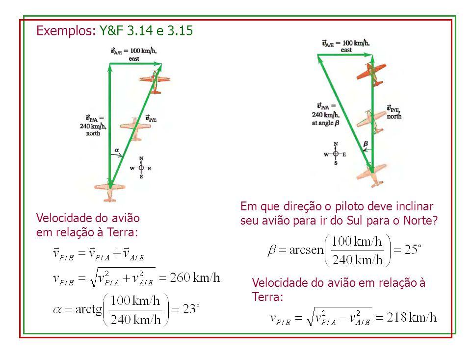 Exemplos: Y&F 3.14 e 3.15 Em que direção o piloto deve inclinar seu avião para ir do Sul para o Norte