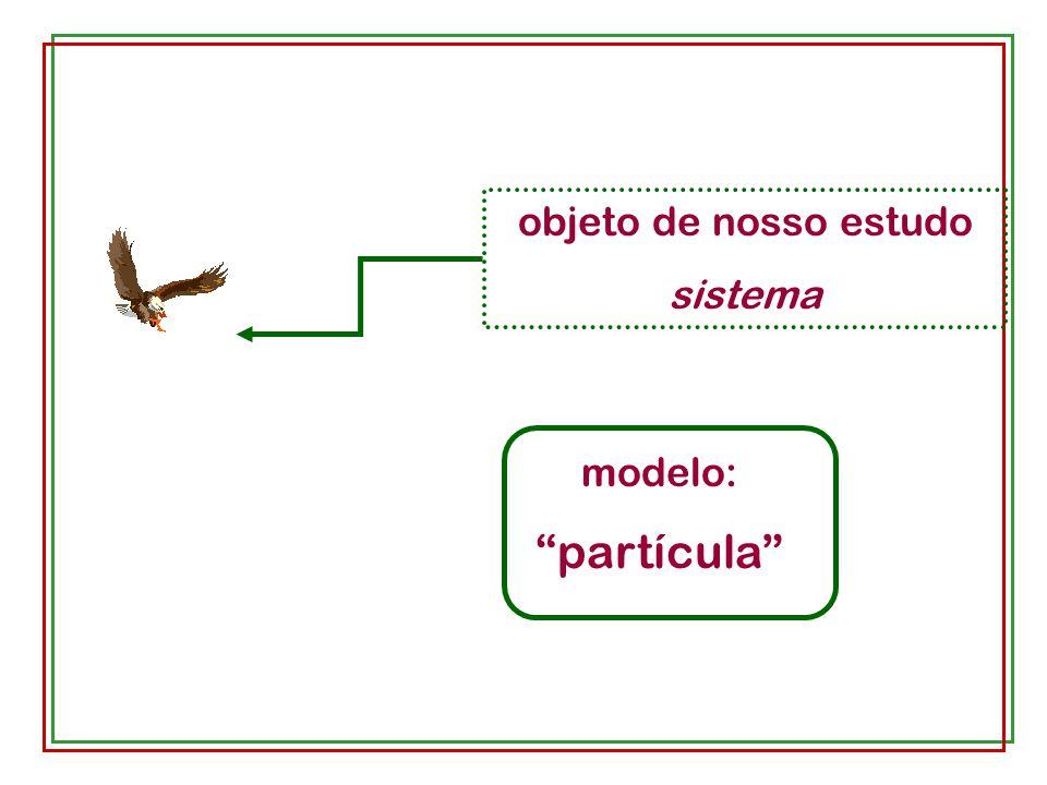 objeto de nosso estudo sistema modelo: partícula
