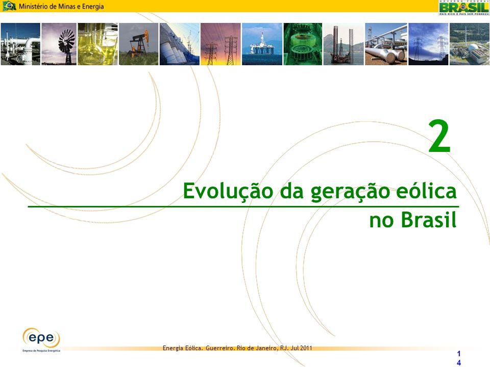 2 Evolução da geração eólica no Brasil