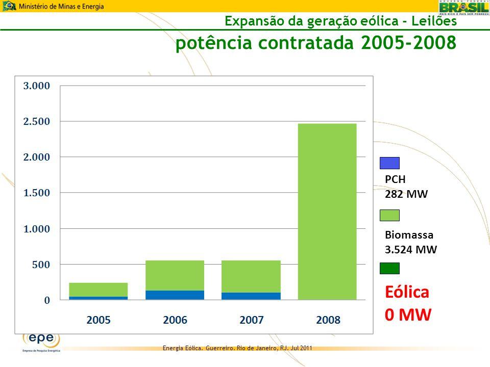 Expansão da geração eólica - Leilões potência contratada 2005-2008