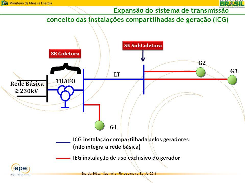 Expansão do sistema de transmissão conceito das instalações compartilhadas de geração (ICG)