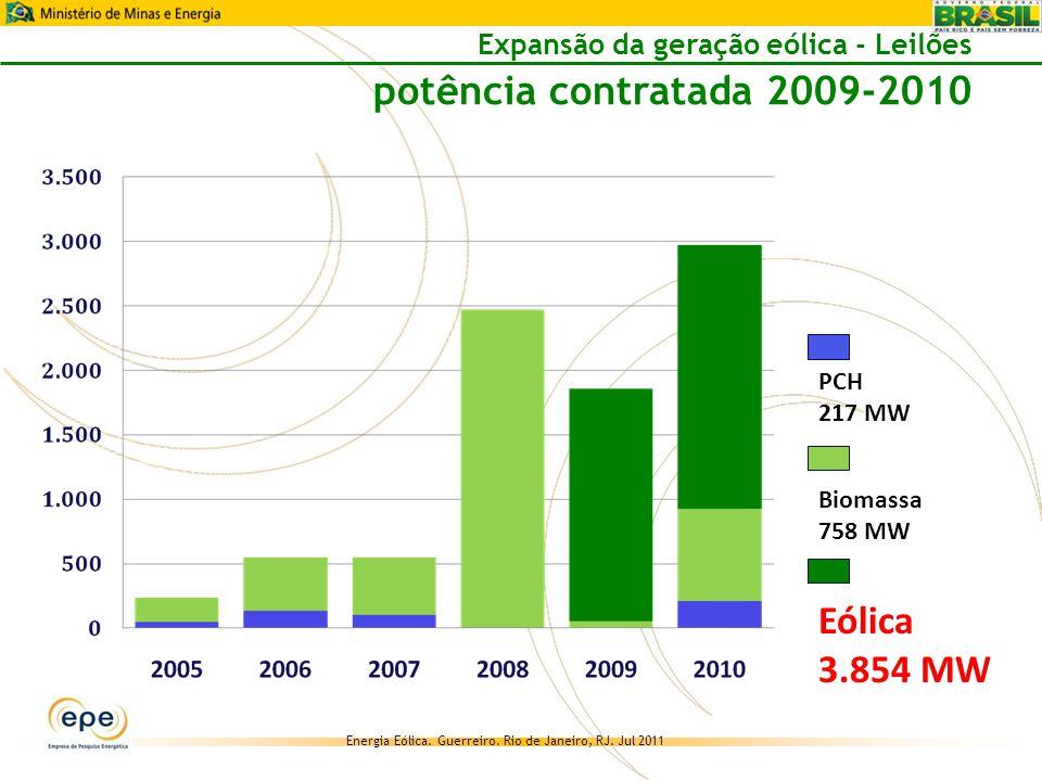 Expansão da geração eólica - Leilões potência contratada 2009-2010