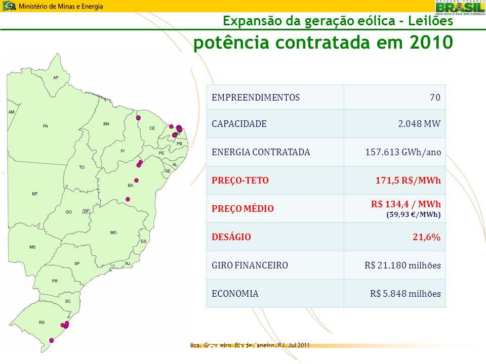 Expansão da geração eólica - Leilões potência contratada em 2010
