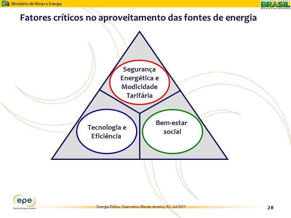 Segurança Energética e Tecnologia e Eficiência