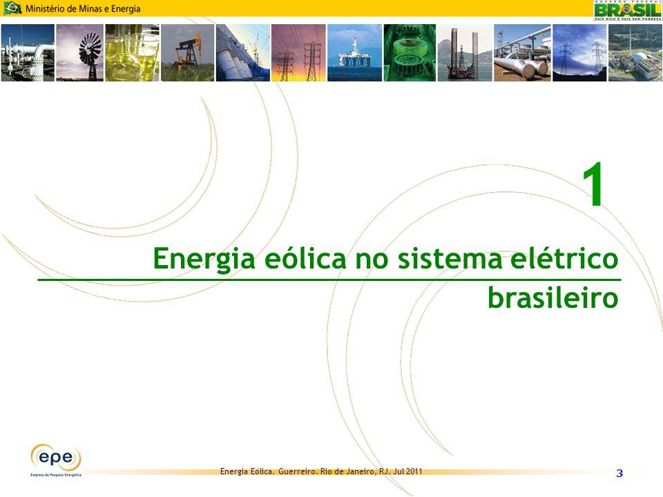 1 Energia eólica no sistema elétrico brasileiro