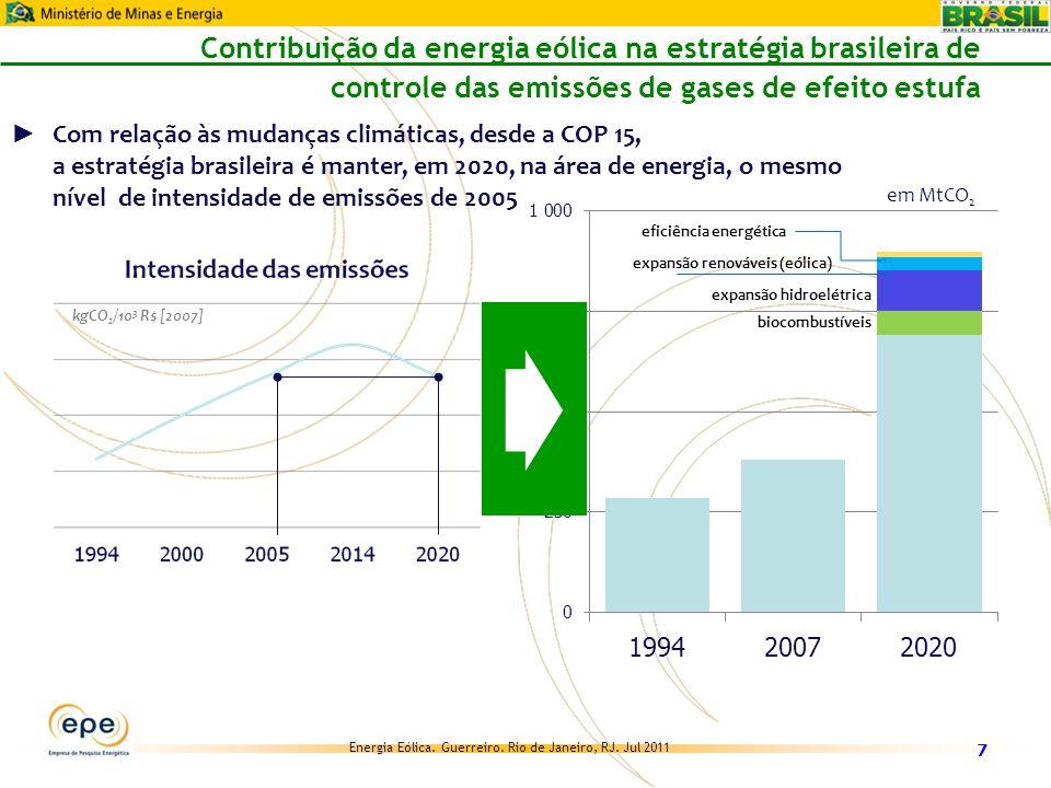 Contribuição da energia eólica na estratégia brasileira de controle das emissões de gases de efeito estufa