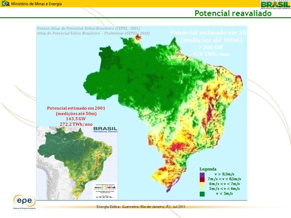 Potencial reavaliado Potencial estimado em 2010 (medições até 100m) 8