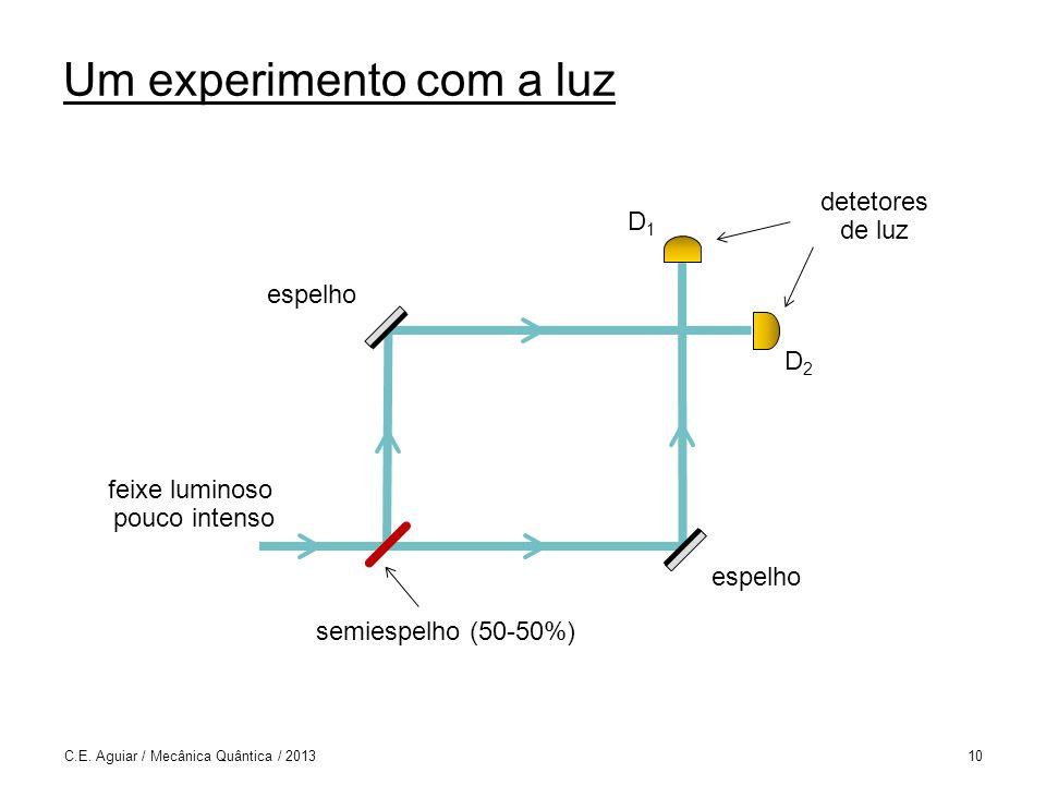 Um experimento com a luz