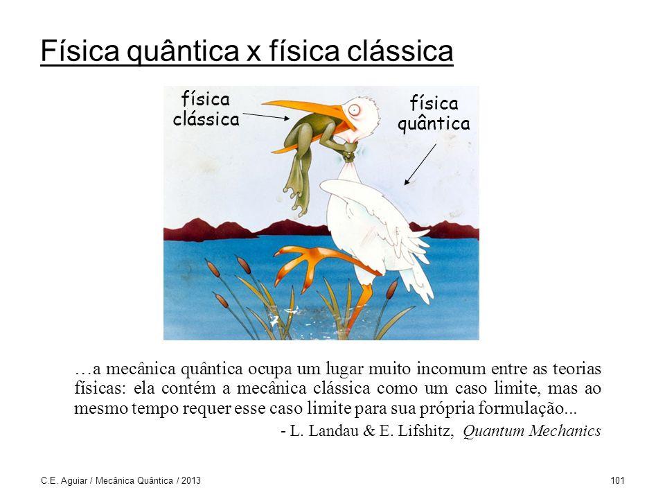 Física quântica x física clássica