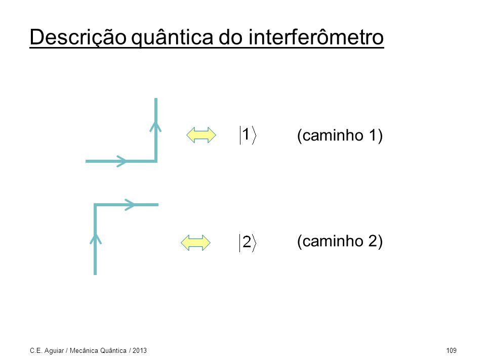 Descrição quântica do interferômetro
