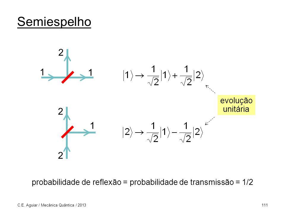 probabilidade de reflexão = probabilidade de transmissão = 1/2