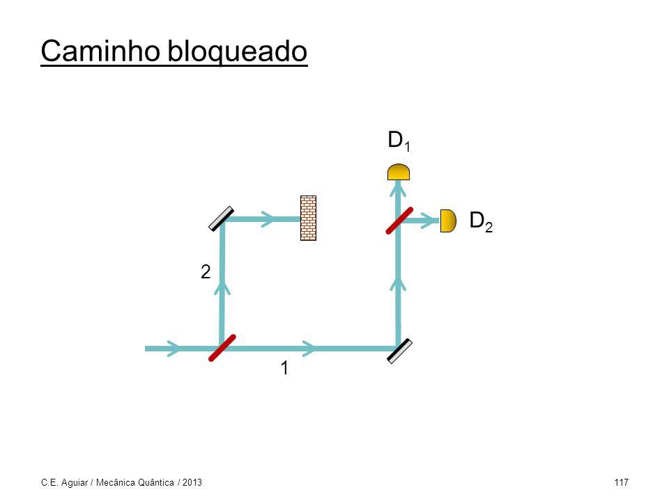 Caminho bloqueado 1 2 D2 D1 C.E. Aguiar / Mecânica Quântica / 2013