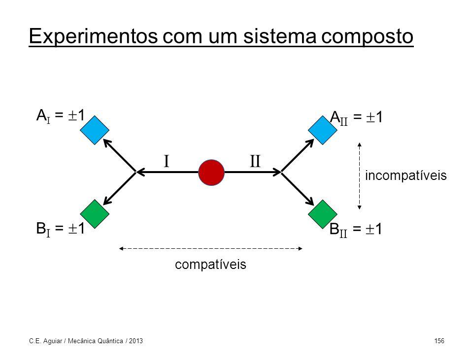 Experimentos com um sistema composto