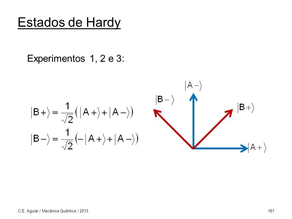 Estados de Hardy Experimentos 1, 2 e 3: