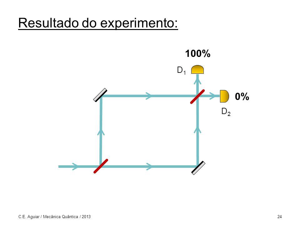 Resultado do experimento: