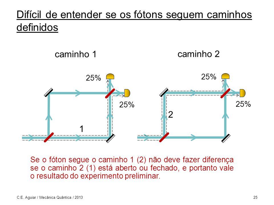 Difícil de entender se os fótons seguem caminhos definidos