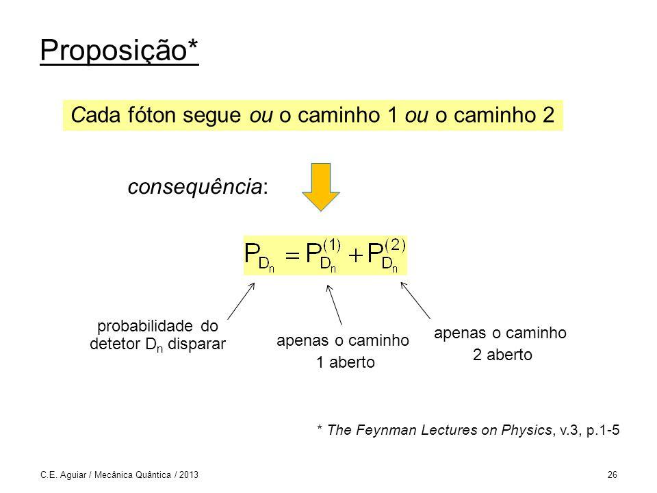 Proposição* Cada fóton segue ou o caminho 1 ou o caminho 2