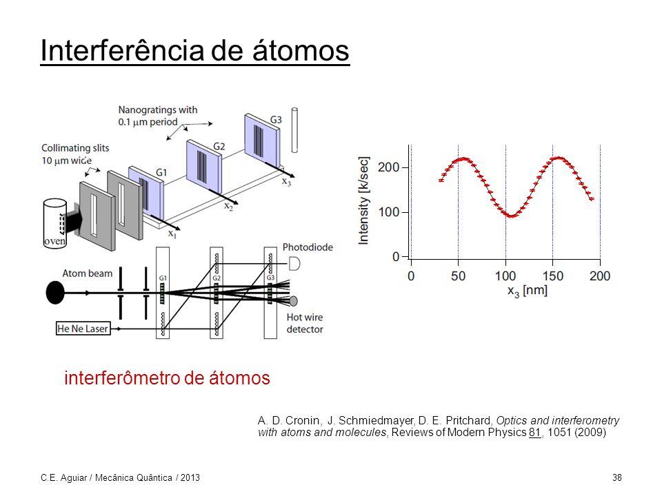 Interferência de átomos