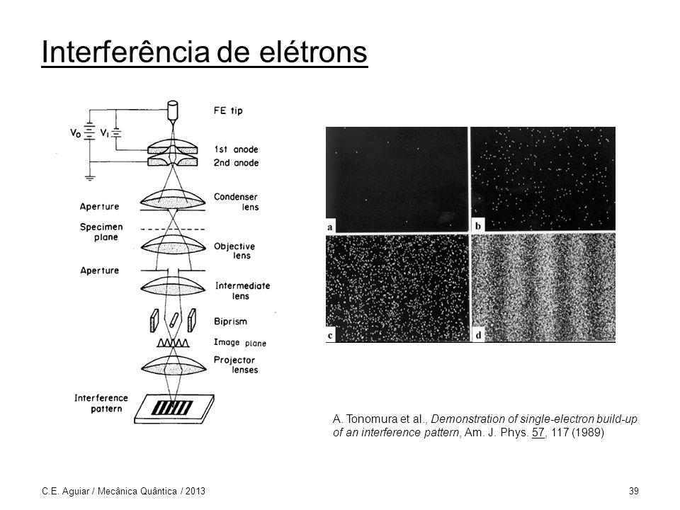 Interferência de elétrons
