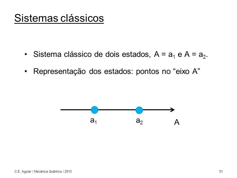 Sistemas clássicos Sistema clássico de dois estados, A = a1 e A = a2.