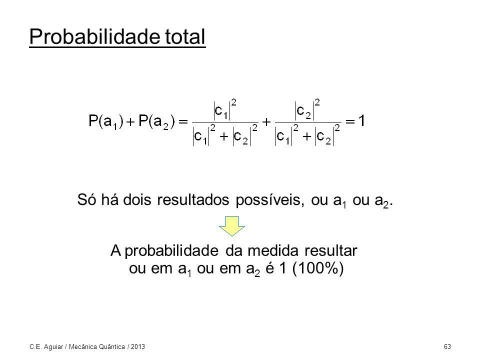 Probabilidade total Só há dois resultados possíveis, ou a1 ou a2.