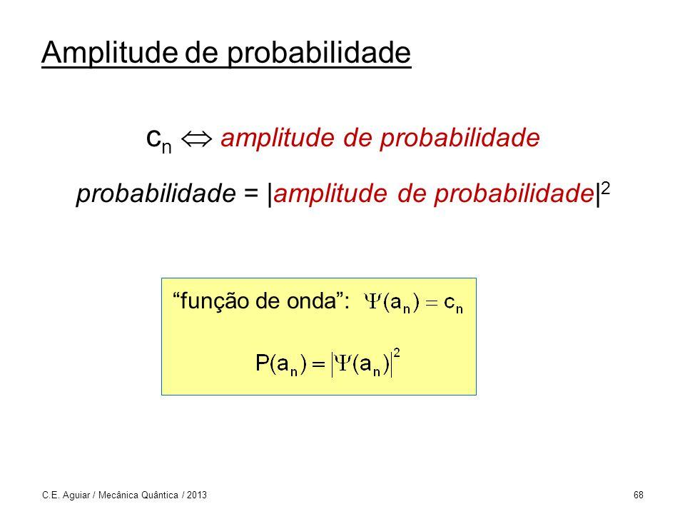 Amplitude de probabilidade