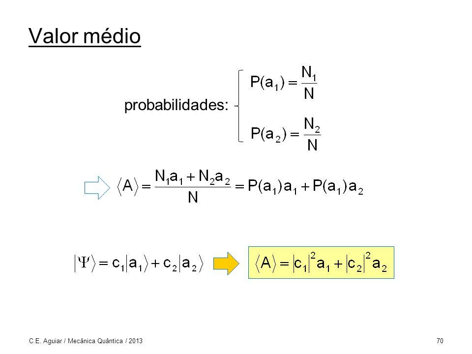 Valor médio probabilidades: C.E. Aguiar / Mecânica Quântica / 2013