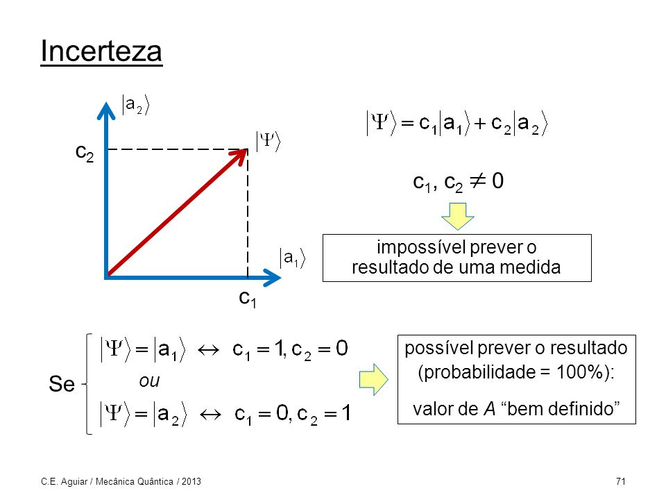 Incerteza c2. c1. c1, c2  0. impossível prever o resultado de uma medida. ou. Se. possível prever o resultado.