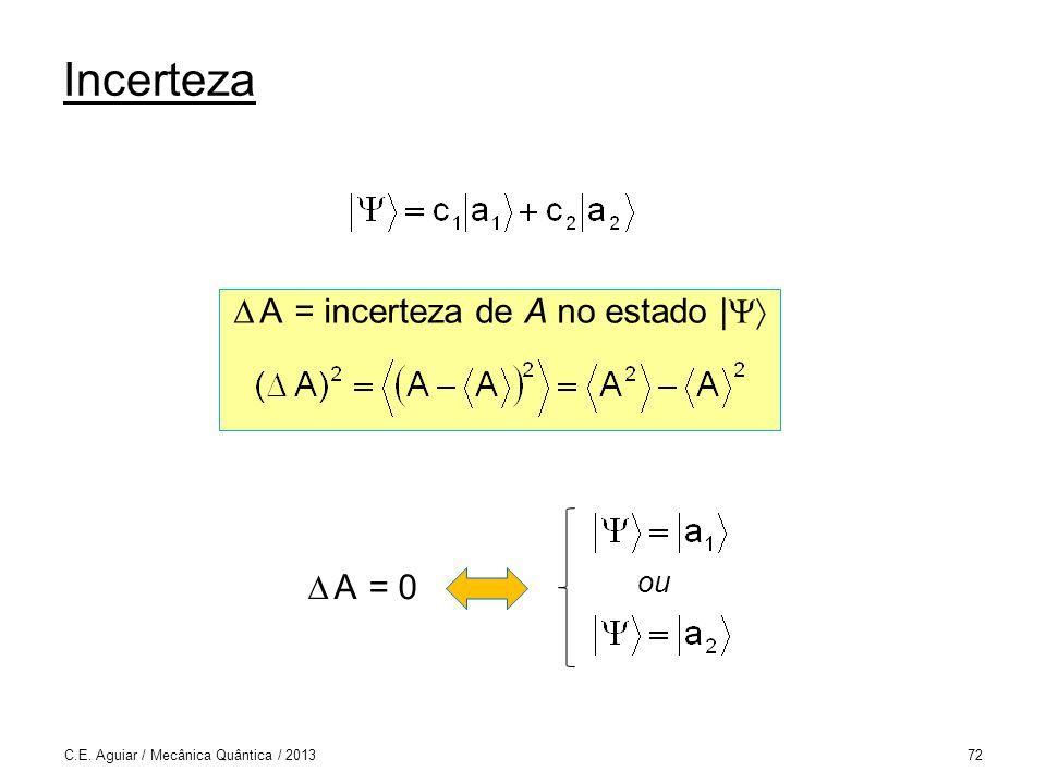 A = incerteza de A no estado |