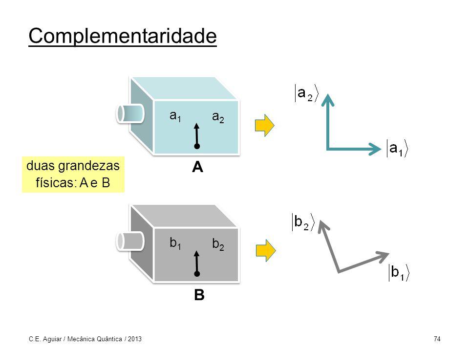 Complementaridade A B a1 a2 duas grandezas físicas: A e B b1 b2