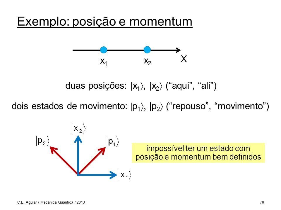 Exemplo: posição e momentum