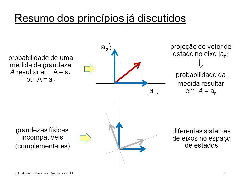 Resumo dos princípios já discutidos