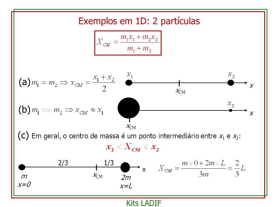 Exemplos em 1D: 2 partículas