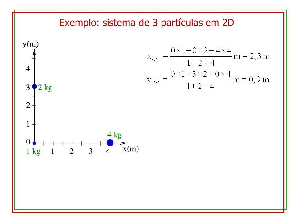 Exemplo: sistema de 3 partículas em 2D