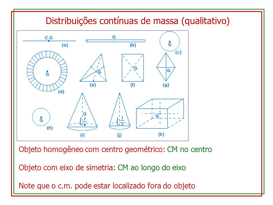 Distribuições contínuas de massa (qualitativo)