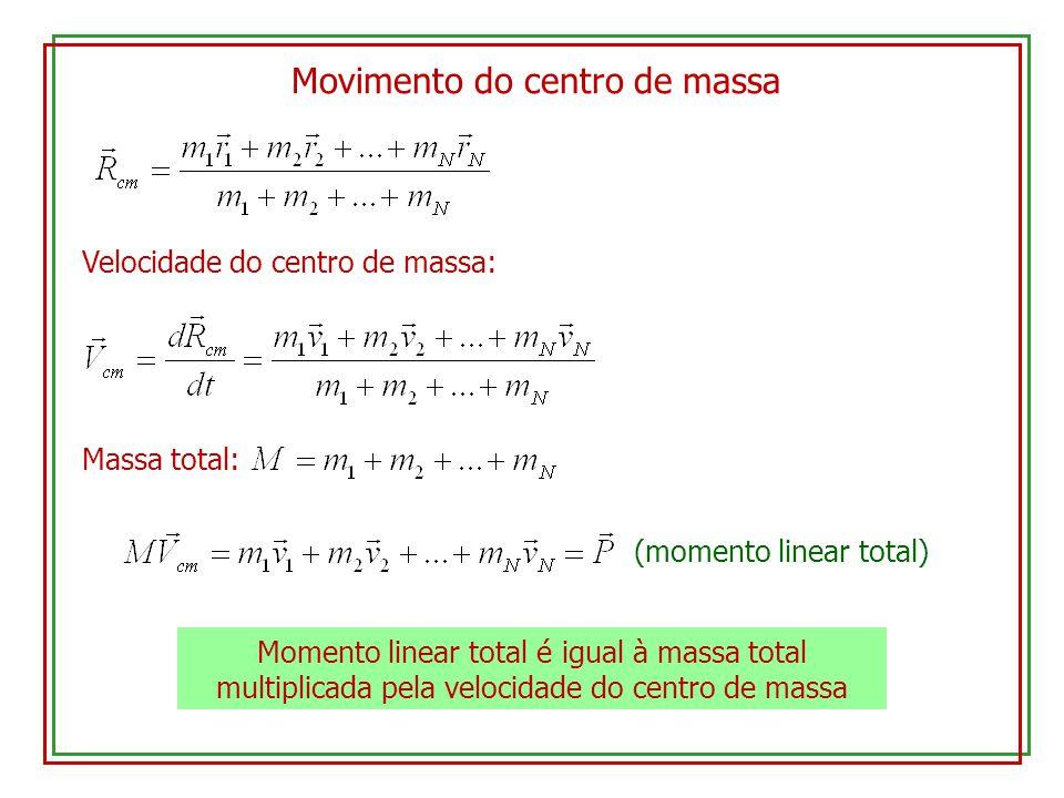 Movimento do centro de massa