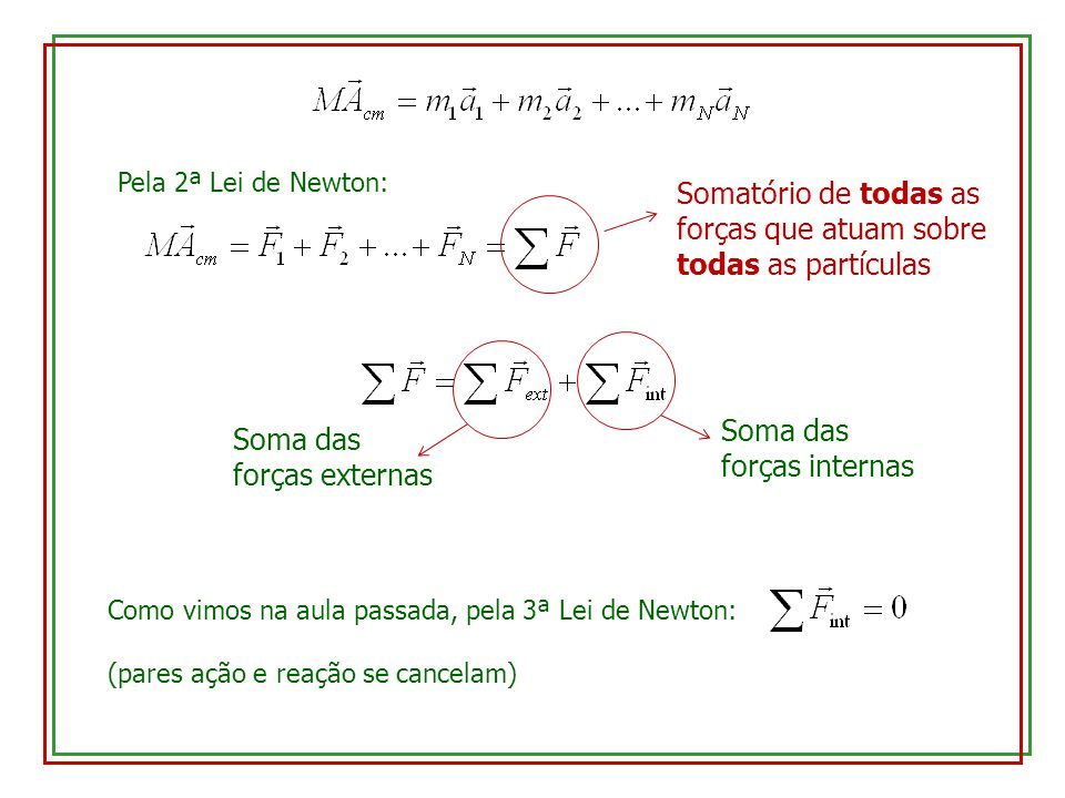 Somatório de todas as forças que atuam sobre todas as partículas