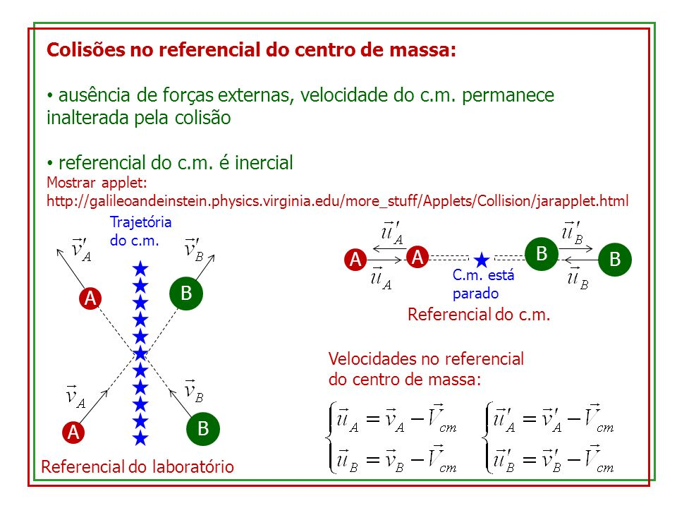 Colisões no referencial do centro de massa: