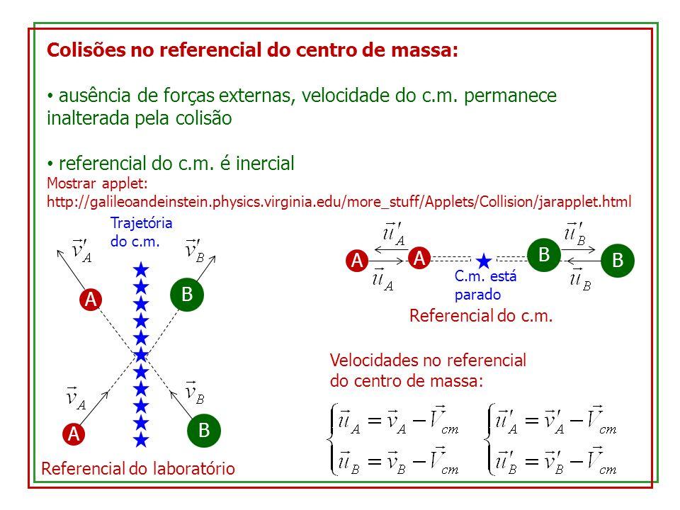 Colisões no referencial do centro de massa: