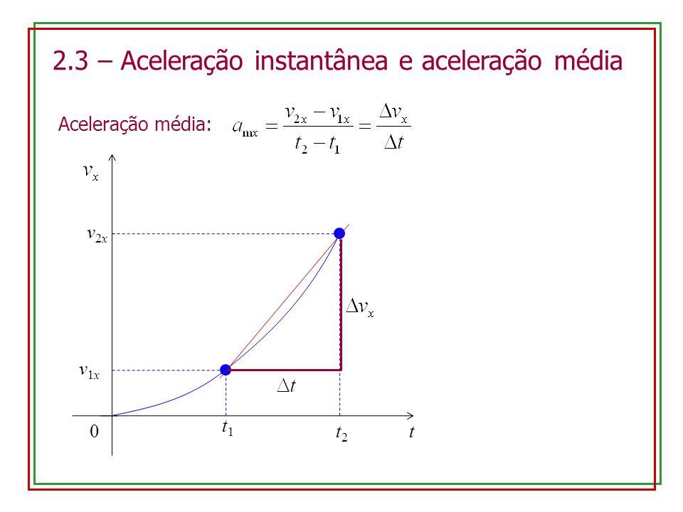 2.3 – Aceleração instantânea e aceleração média