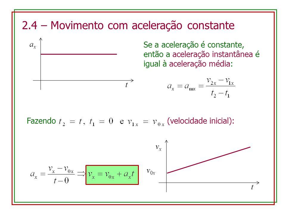 2.4 – Movimento com aceleração constante