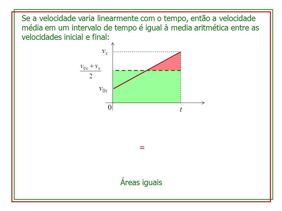Se a velocidade varia linearmente com o tempo, então a velocidade média em um intervalo de tempo é igual à media aritmética entre as velocidades inicial e final: