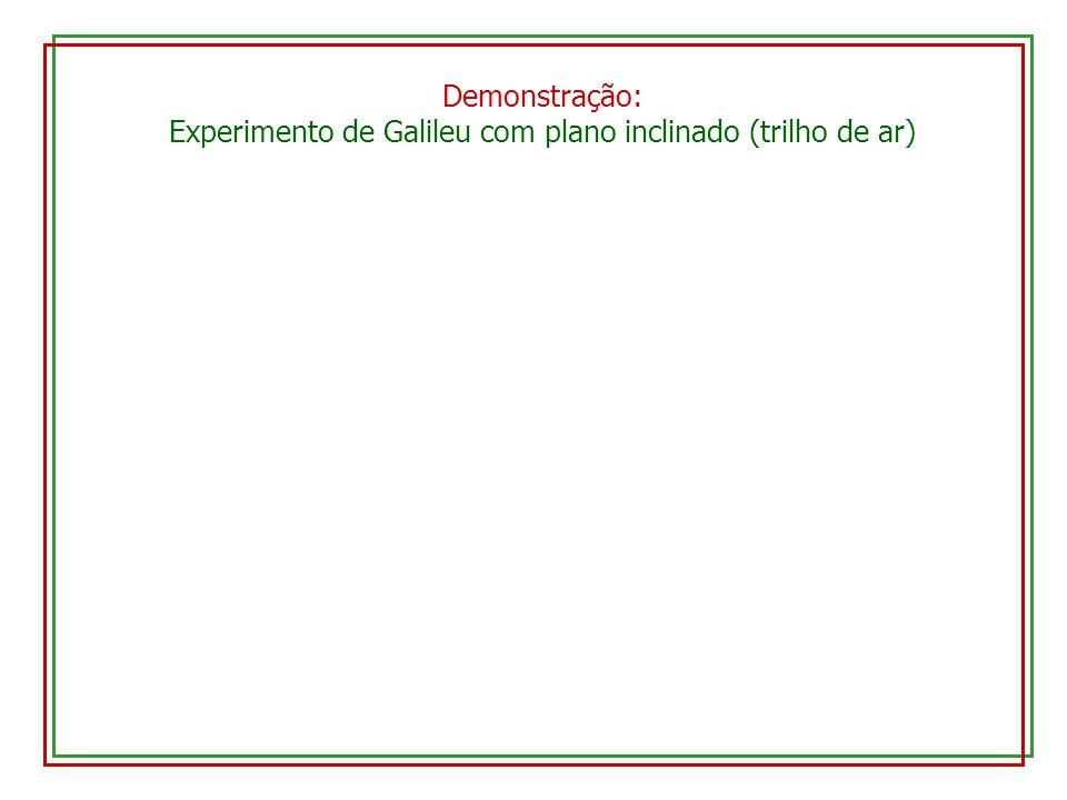Experimento de Galileu com plano inclinado (trilho de ar)
