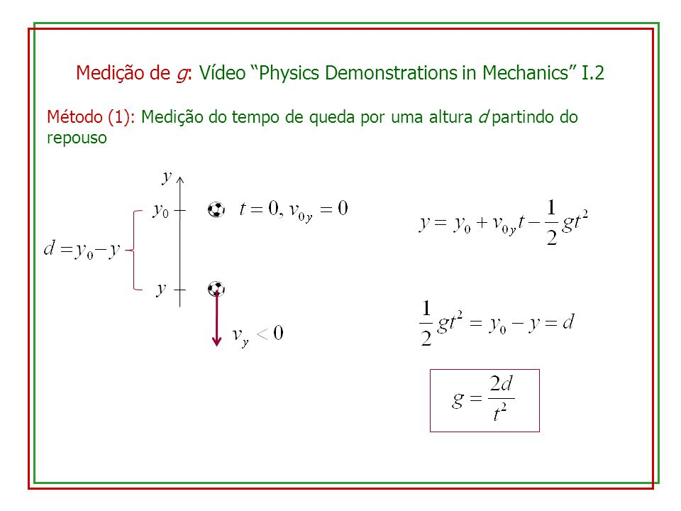 Medição de g: Vídeo Physics Demonstrations in Mechanics I.2