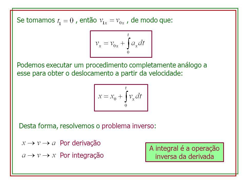 A integral é a operação inversa da derivada