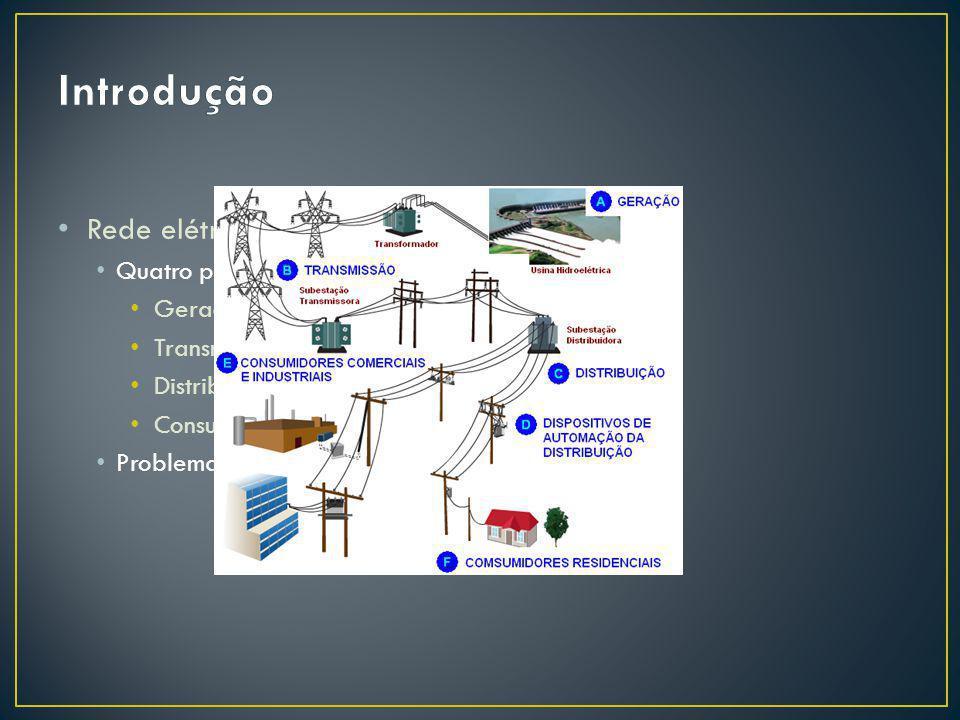 Smart Grid Introdução Rede elétrica Atual