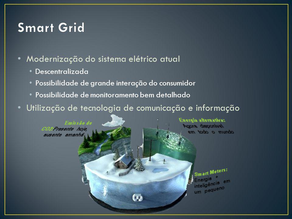 Smart Grid Modernização do sistema elétrico atual