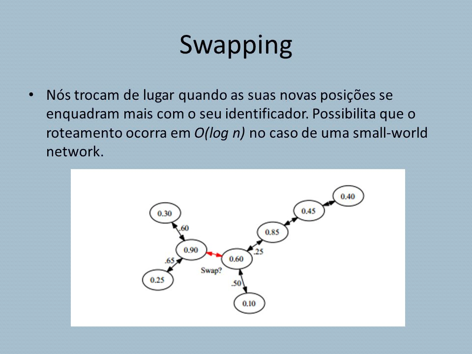 Swapping