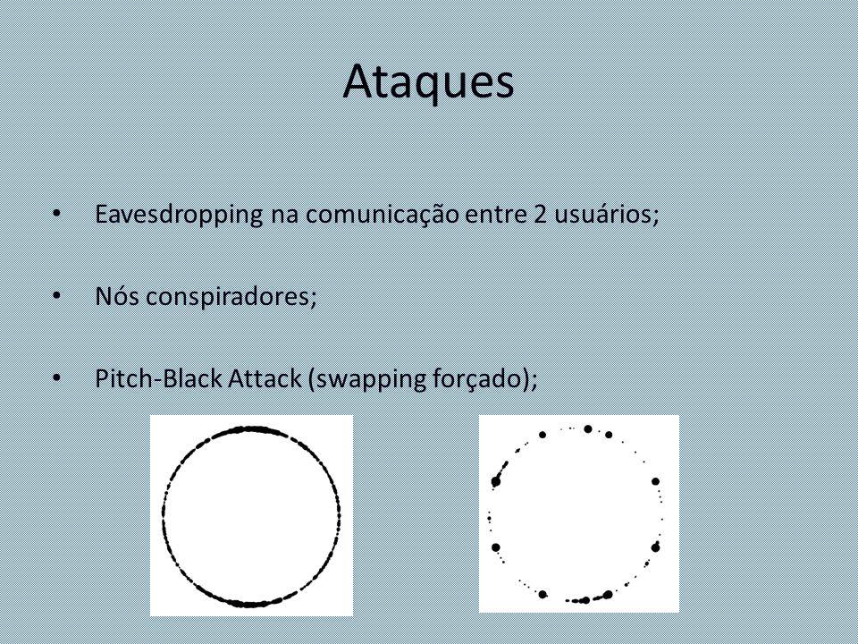 Ataques Eavesdropping na comunicação entre 2 usuários;