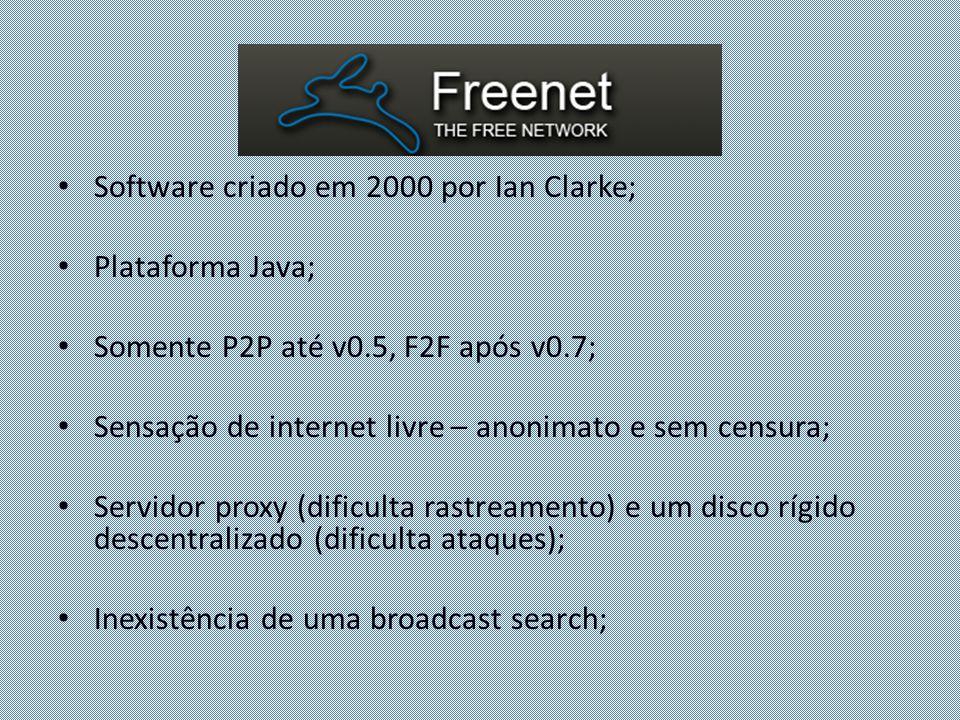 Software criado em 2000 por Ian Clarke;